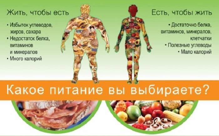 Диета при простатите и аденоме простаты:как питаться, что нельзя есть и пить, какие продукты полезны, насколько важно соблюдать режим питания