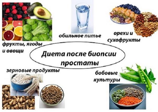 диета после биопсии предстательной железы