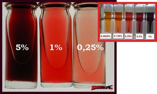 кровь в моче после биопсии простаты