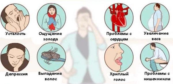 основные симптомы проблем с щитовидкой